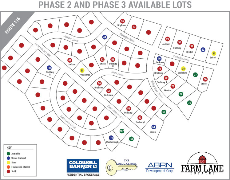 Lot map of Farm Lane Development with lot numbers and related information on which lots are sold, under contract and avalable